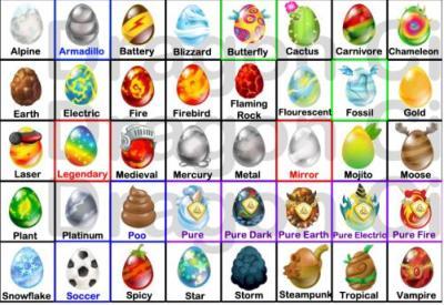 Danh sách các loại trứng rồng trong game Dragon City